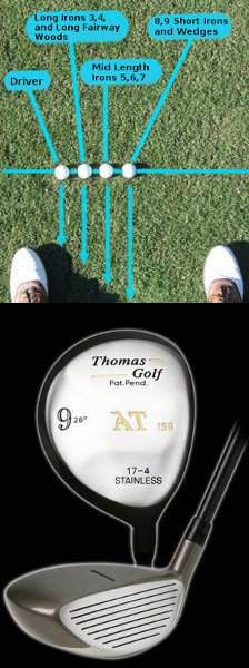 Ideal Ball Position