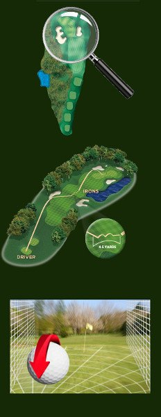 Understand Course Design to Play Strategic Golf