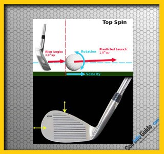 Use Gap Wedge to Hit Long Chips with Topspin Video