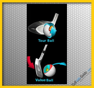 Golf Ball Comparison Chart