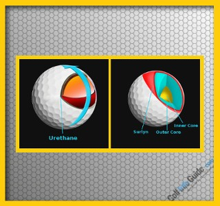 Golf Ball Covers Chart