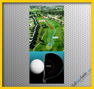 Golf Ball Reviews