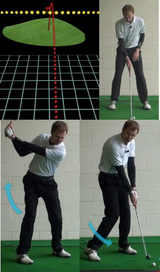Why Does a Hard Swing Send the Ball Higher?