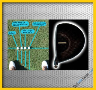 Tip #1 Driver/Woods Ball Position
