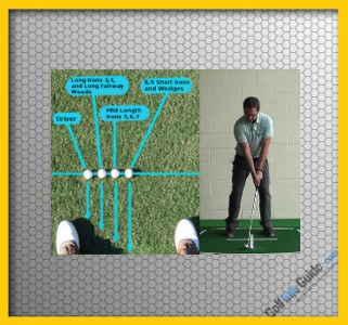 Tip #2 Hybrids/Irons Ball Position