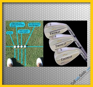 Tip #3 Short Irons/Wedges Ball Position