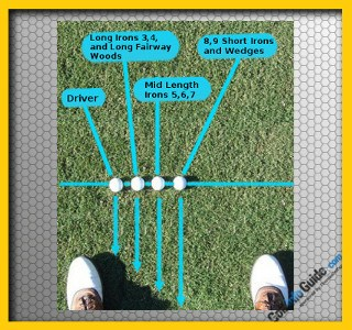 Tip #2 Ball Position