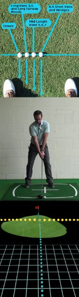 Stand Closer to the Ball for Higher Drives?