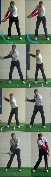 Which Arm Takes the Golf Club Back and Why?