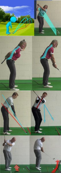 Improving the Consistency of Your Swing