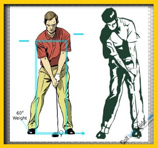 How & Why: Stay Behind the Golf Ball