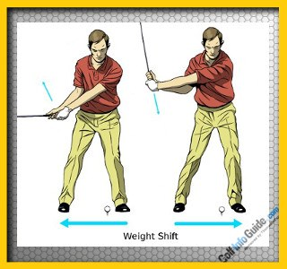 Stop Reverse Pivot With This Practice Golf Drill