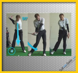 How To Be a Consistent Golf Ball Striker