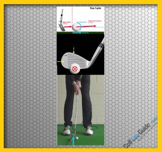 What Are The Square Club Face Checkpoints Throughout The Golf Swing? Golf Tip
