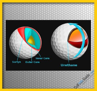 Golf Ball Covers: Surlyn vs. Urethane