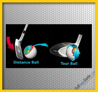 Beginner Golf Tip: What is the Best Golf Ball to Play?