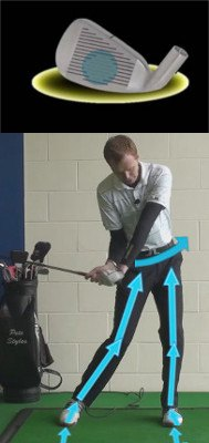 Legs Play Different Role in the Modern Golf Swing