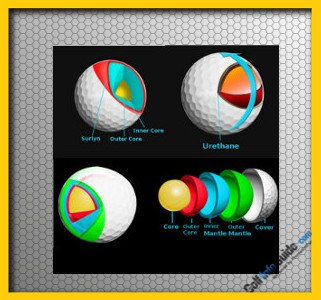 All About Custom Fitting for Golf Ball