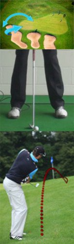 The Elements of a Pitch Shot