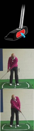 Finding the Sweet Spot with the Putter