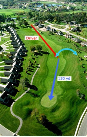 Avoid Blow Up Holes with Better Golf Course Management