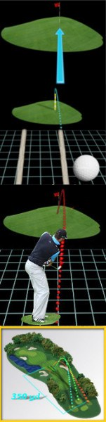 The Advantages of Great Distance Control