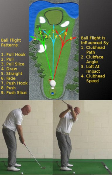 Seniors Can Fix a Golf Slice with a Full-As-Possible Shoulder Turn