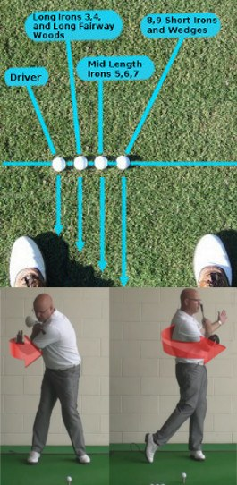 What is the Best Foot Position in a Correct Stance at Address?