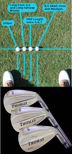 Ball Position with Wedges Part 5