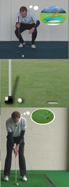 Practice Swings in the Short Game