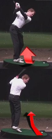 Ball Below Your Feet in the Short Game