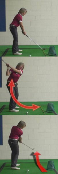 Causes and Top Five Cures for the Slice Swing Cure #1 – Add Width