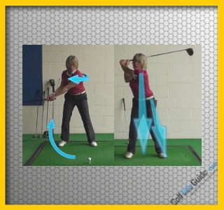 Golf Driving, Finding the Right Swing Plane