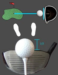 Golf Driving, How To Get Off the Tee Properly