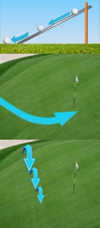 Reaching the Back Section of the Green