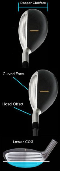 Top 5 Reasons to Try Hybrid Golf Clubs