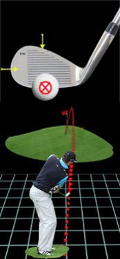 Chipping: Correct Golf Club Choice Will Help You Get Closer to the Hole
