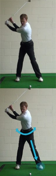 Different Swing Technique Direction Keeping Left Heel Down