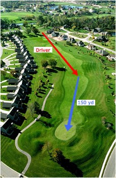 How to Use Angles for Better Course Management