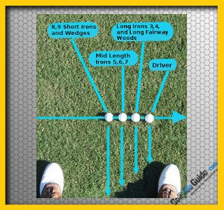 Left Hand Golf Tip: How To Set Up With The Correct Golf Ball Position