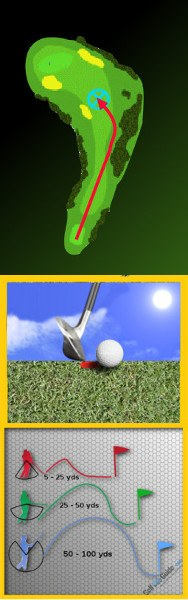 4 Points to Consider Playing Dogleg Holes