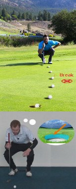 How to Play Double Breaking Putts