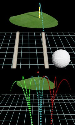 Target Determines Alignment Trajectory and Shot Shape