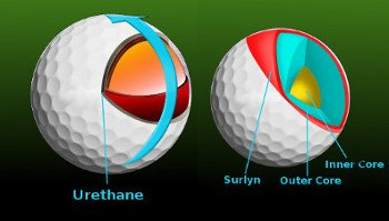 Women's Golf Balls How to Choose the Right One for You 3