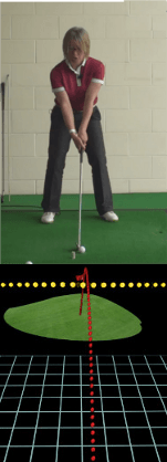 Easy Ways to Hit a High Golf Shot
