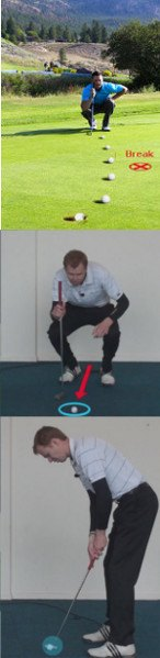 How To Master Your Putting Stroke Process