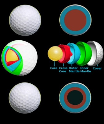 Golf Balls – Should You Always Play the Same Model?