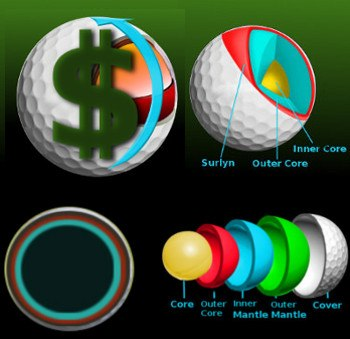 Golf Ball Fitting It's Not All Science