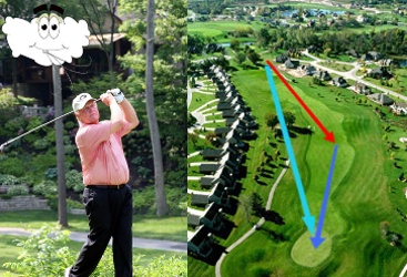 Strategy Plays a Role to Hitting Long Drives