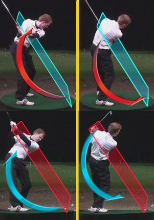 Adjusting Your Swing